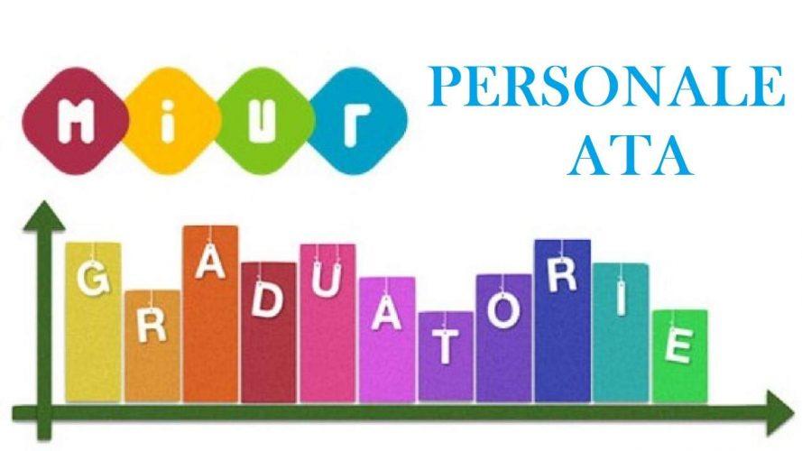 Pubblicazione graduatorie definitive d'istituto terza fascia personale ATA